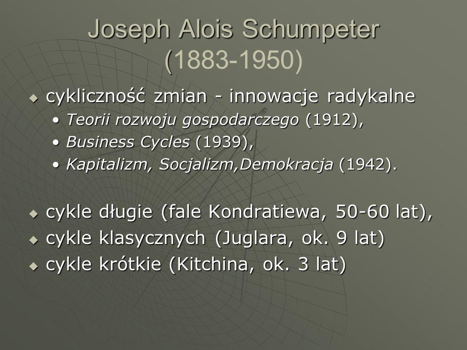 Joseph Alois Schumpeter ( Joseph Alois Schumpeter (1883-1950) cykliczność zmian - innowacje radykalne cykliczność zmian - innowacje radykalne Teorii r