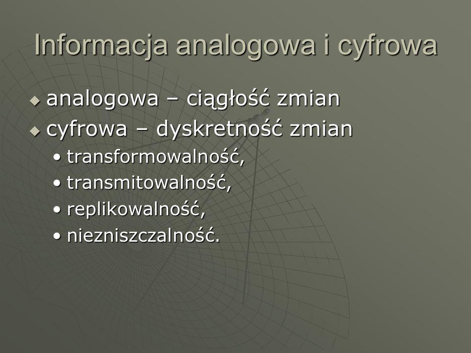 Informacja analogowa i cyfrowa analogowa – ciągłość zmian analogowa – ciągłość zmian cyfrowa – dyskretność zmian cyfrowa – dyskretność zmian transform