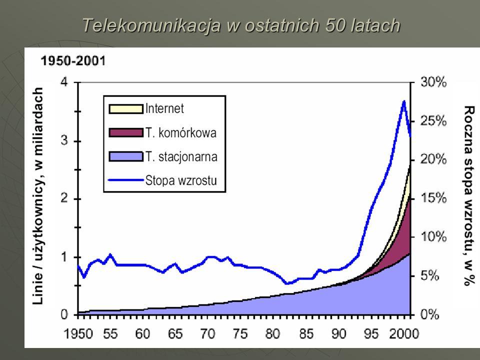 Wskaźniki penetracji telefonii stacjonarnej i bezprzewodowej stosunek penetracji: rozwinięte/ rozwijające się, obniżył się o ponad połowę z 15:1 do 6:1.