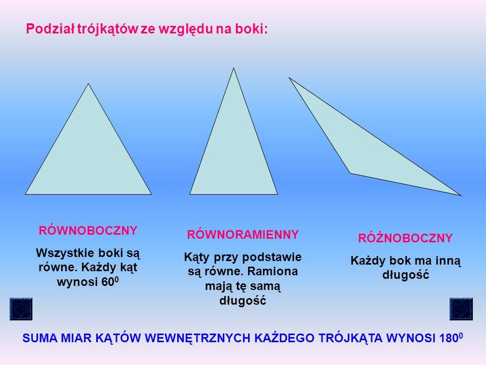 Podział trójkątów ze względu na kąty: Ostrokątny ma 3 kąty ostre Prostokątny ma 1 kąt prosty Rozwartokątny ma 1 kąt rozwarty Nazwy boków w trójkącie prostokątnym: przeciwprostokątna przyprostokątna