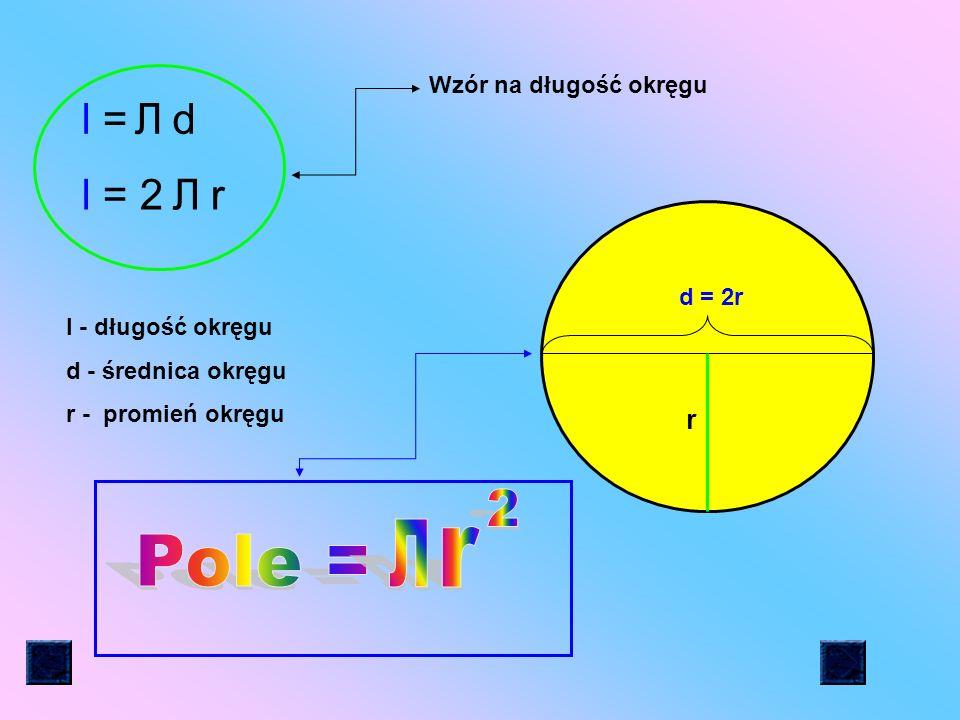 Л Л Л Liczba (pi) jest równa stosunkowi długości okręgu do długości jego średnicy długość okręgu średnica okręgu = l d = Л = 3,1415926535897932384 …..
