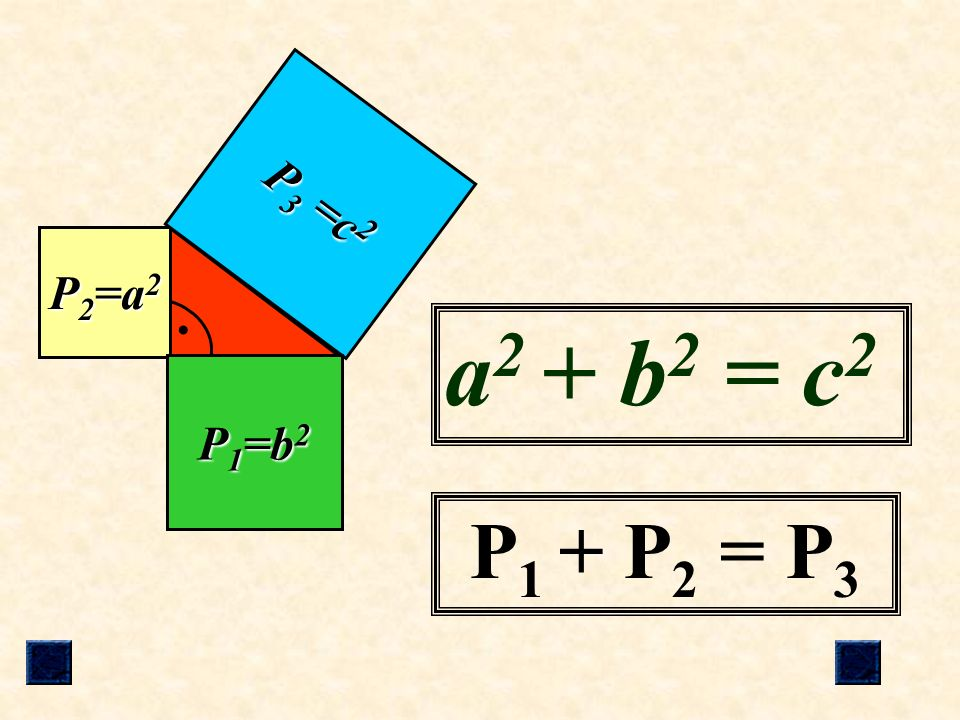 Jeżeli suma kwadratów długości 2 krótszych boków trójkąta jest równa kwadratowi długości boku najdłuższego, to ten trójkąt jest prostokątny TWIERDZENIE ODWROTNE DO TWIERDZENIA PITAGORASA :