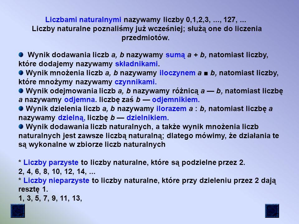 Kwadraty i sześciany liczb : 10 2 = 100 11 2 = 121 12 2 = 144 13 2 = 169 14 2 = 196 15 2 = 225 16 2 = 256 17 2 = 289 18 2 = 324 19 2 = 361 20 2 = 400 25 2 = 625 1 3 = 1 2 3 = 8 3 3 = 27 4 3 = 64 5 3 = 125 6 3 = 216 7 3 = 343 8 3 = 512 9 3 = 729 10 3 = 1000 20 3 = 8000 25 3 = 15625
