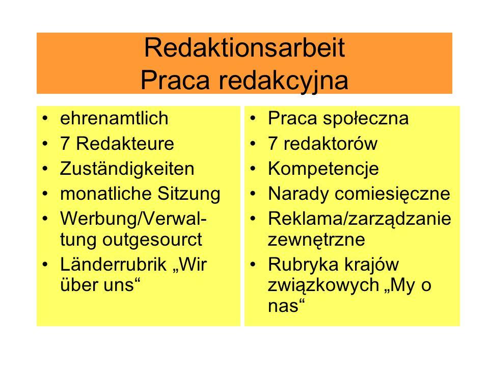 Redaktionsarbeit Praca redakcyjna ehrenamtlich 7 Redakteure Zuständigkeiten monatliche Sitzung Werbung/Verwal- tung outgesourct Länderrubrik Wir über