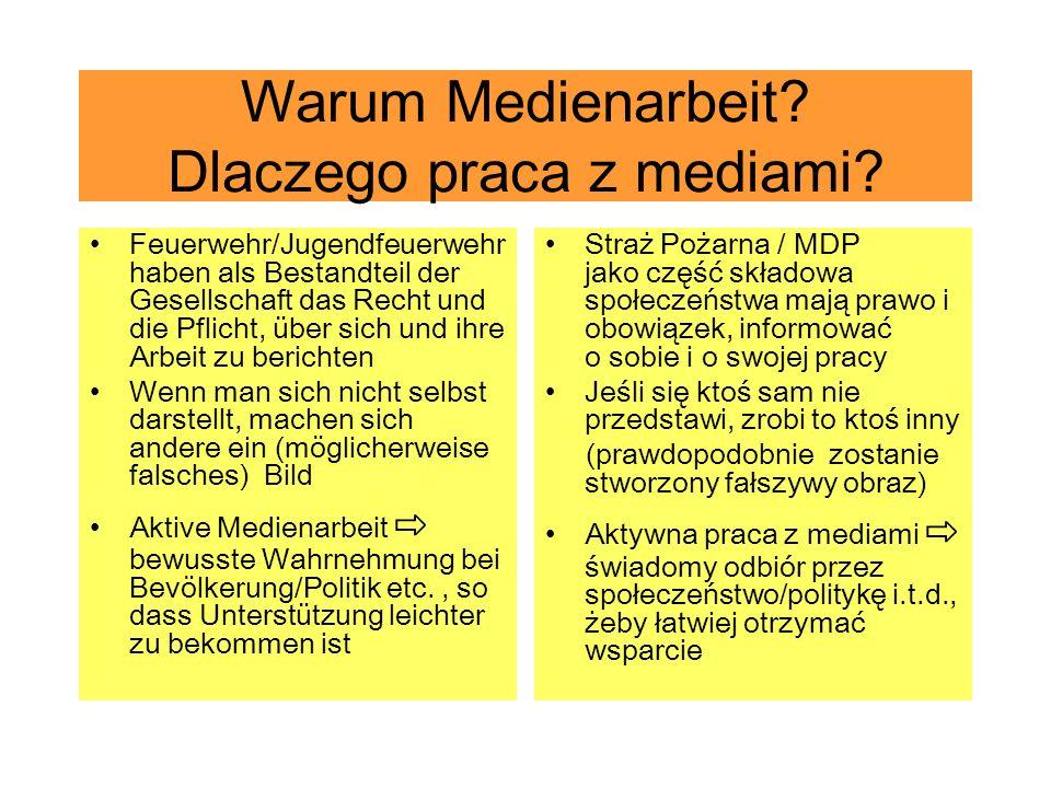 Arten der Medienarbeit Rodzaje pracy z mediami Externe Medienarbeit (z.B.