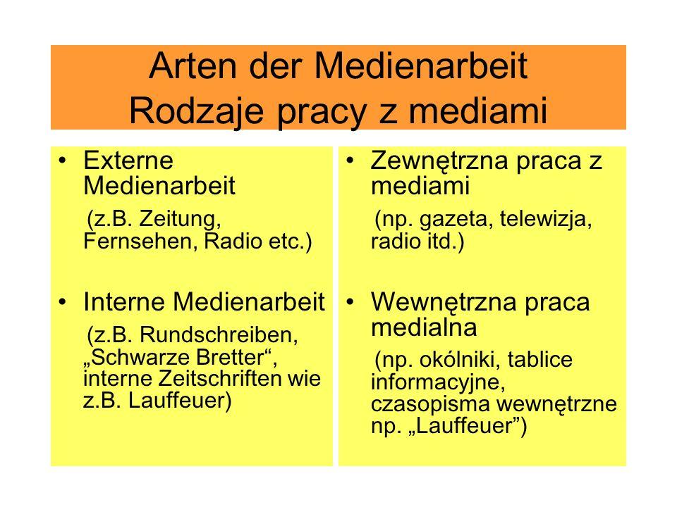 Arten der Medienarbeit Rodzaje pracy z mediami Externe Medienarbeit (z.B. Zeitung, Fernsehen, Radio etc.) Interne Medienarbeit (z.B. Rundschreiben, Sc
