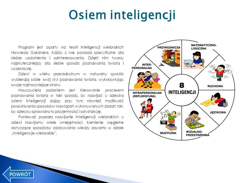Program jest oparty na teorii inteligencji wielorakich Howarda Gardnera. Każdy z nas posiada specyficzne dla siebie uzdolnienia i zainteresowania. Dzi