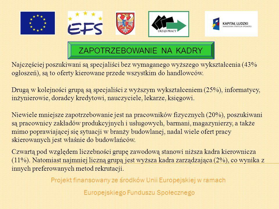 Projekt finansowany ze środków Unii Europejskiej w ramach Europejskiego Funduszu Społecznego ZAPOTRZEBOWANIE NA KADRY Najczęściej poszukiwani są specj