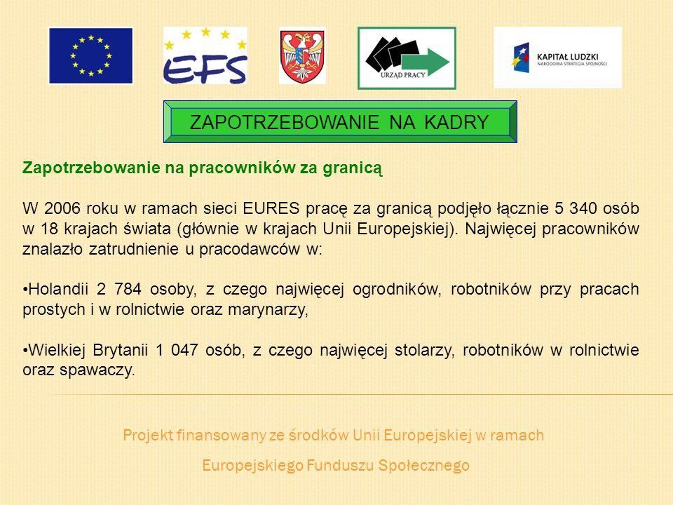 Projekt finansowany ze środków Unii Europejskiej w ramach Europejskiego Funduszu Społecznego ZAPOTRZEBOWANIE NA KADRY Zapotrzebowanie na pracowników z