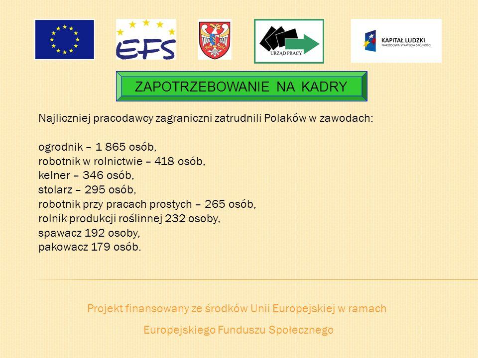 Projekt finansowany ze środków Unii Europejskiej w ramach Europejskiego Funduszu Społecznego ZAPOTRZEBOWANIE NA KADRY Najliczniej pracodawcy zagranicz