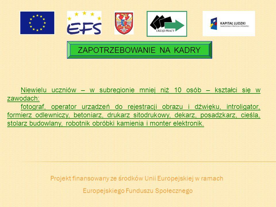 Projekt finansowany ze środków Unii Europejskiej w ramach Europejskiego Funduszu Społecznego ZAPOTRZEBOWANIE NA KADRY Niewielu uczniów – w subregionie