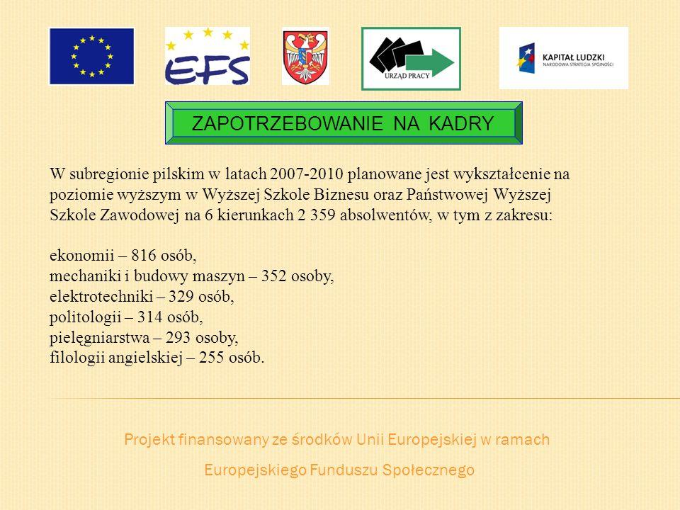 Projekt finansowany ze środków Unii Europejskiej w ramach Europejskiego Funduszu Społecznego ZAPOTRZEBOWANIE NA KADRY W subregionie pilskim w latach 2