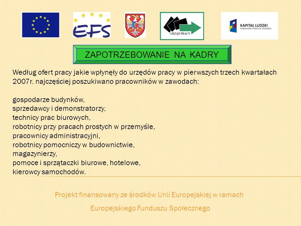 Projekt finansowany ze środków Unii Europejskiej w ramach Europejskiego Funduszu Społecznego ZAPOTRZEBOWANIE NA KADRY Według ofert pracy jakie wpłynęł