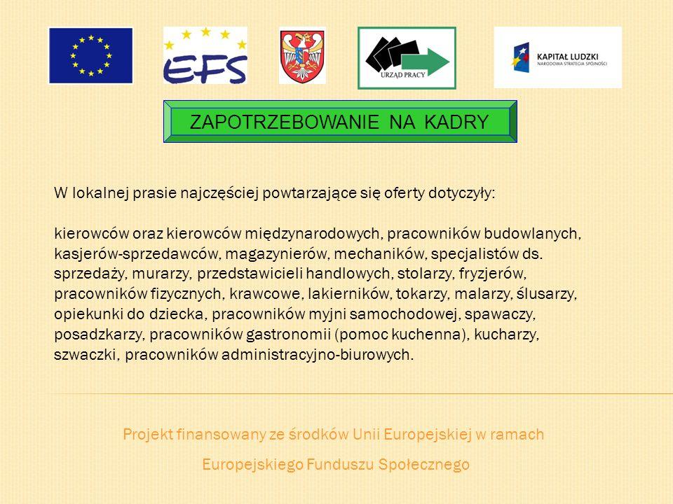 Projekt finansowany ze środków Unii Europejskiej w ramach Europejskiego Funduszu Społecznego ZAPOTRZEBOWANIE NA KADRY W lokalnej prasie najczęściej po