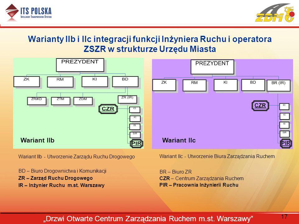 Warianty IIb i IIc integracji funkcji Inżyniera Ruchu i operatora ZSZR w strukturze Urzędu Miasta Wariant IIb - Utworzenie Zarządu Ruchu Drogowego BD