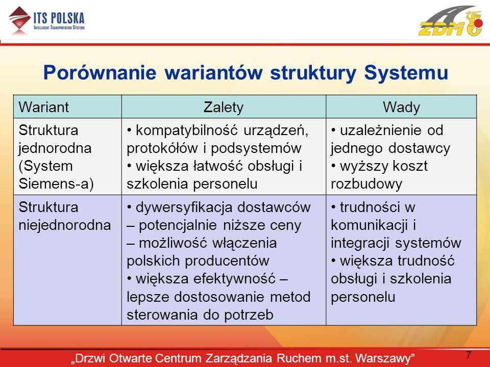 7 Drzwi Otwarte Centrum Zarządzania Ruchem m.st. Warszawy Porównanie wariantów struktury Systemu WariantZaletyWady Struktura jednorodna (System Siemen