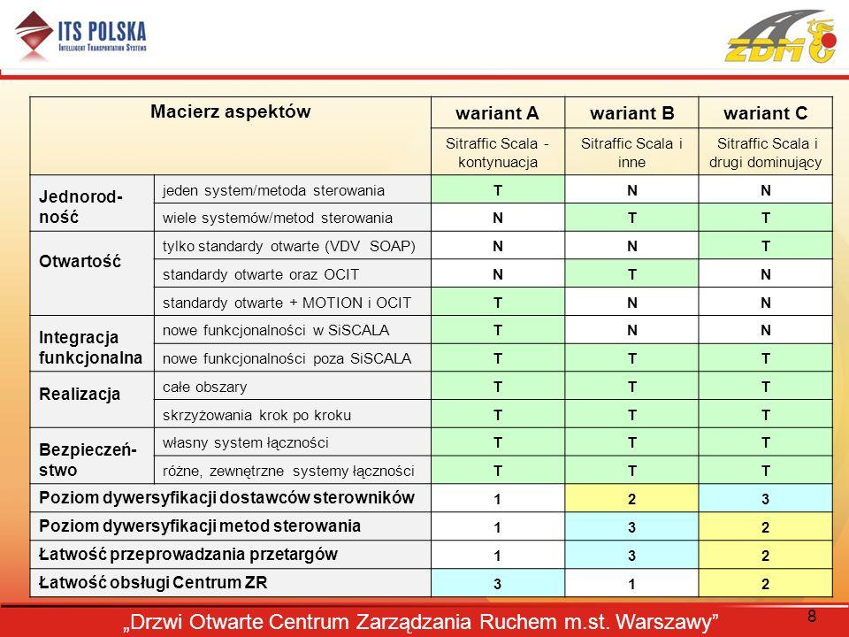 8 Drzwi Otwarte Centrum Zarządzania Ruchem m.st. Warszawy Macierz aspektów wariant Awariant Bwariant C Sitraffic Scala - kontynuacja Sitraffic Scala i