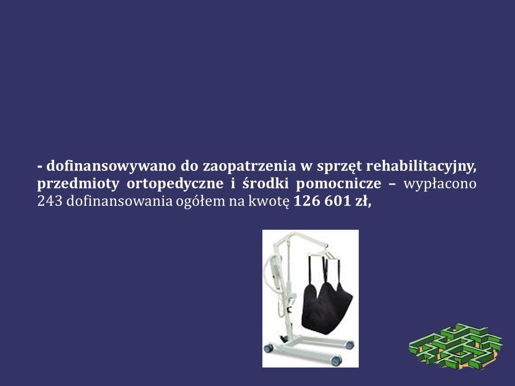 - dofinansowywano do zaopatrzenia w sprzęt rehabilitacyjny, przedmioty ortopedyczne i środki pomocnicze – wypłacono 243 dofinansowania ogółem na kwotę