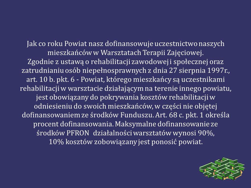Jak co roku Powiat nasz dofinansowuje uczestnictwo naszych mieszkańców w Warsztatach Terapii Zajęciowej. Zgodnie z ustawą o rehabilitacji zawodowej i