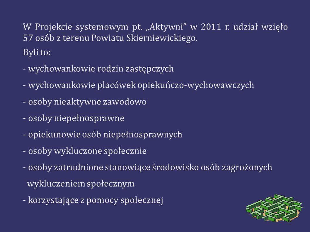 W Projekcie systemowym pt. Aktywni w 2011 r. udział wzięło 57 osób z terenu Powiatu Skierniewickiego. Byli to: - wychowankowie rodzin zastępczych - wy