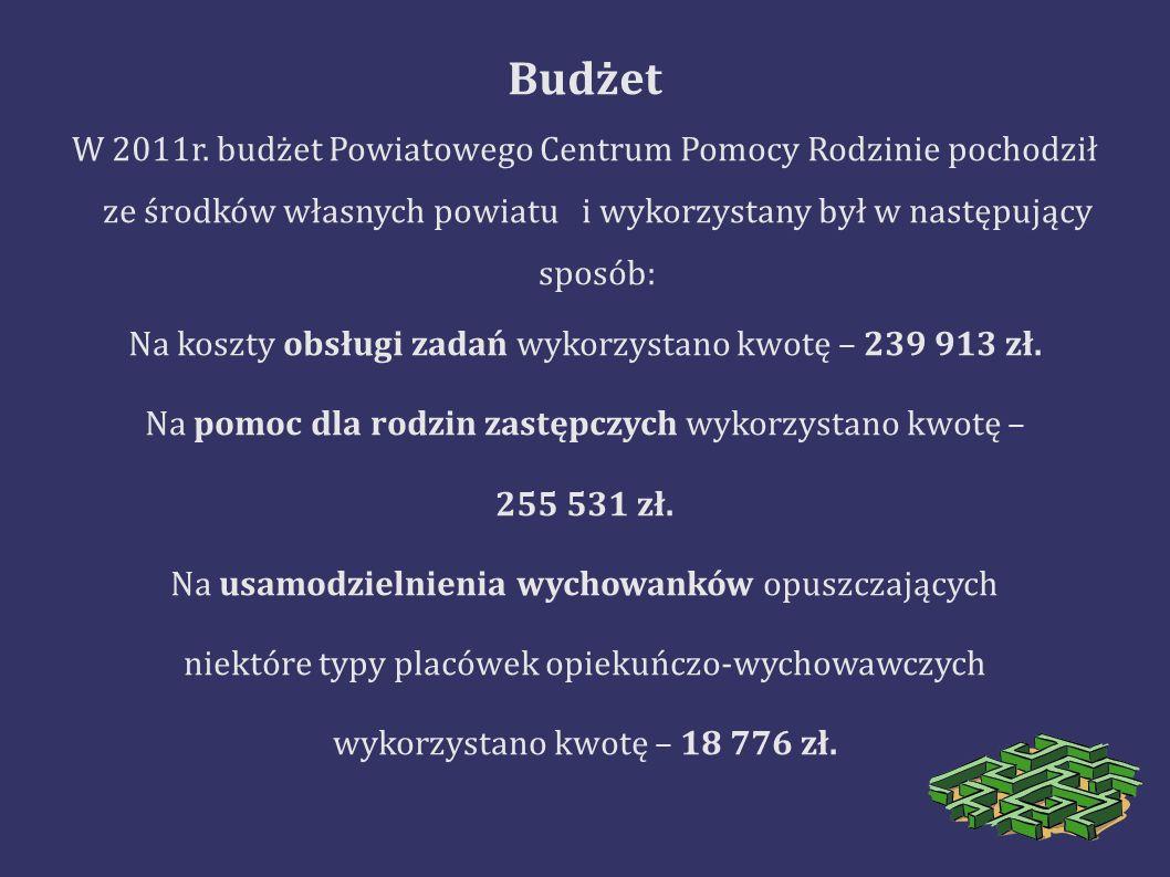 Budżet W 2011r. budżet Powiatowego Centrum Pomocy Rodzinie pochodził ze środków własnych powiatu i wykorzystany był w następujący sposób: Na koszty ob