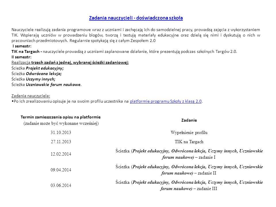 Termin zamieszczenia opisu na platformie (zadanie może być wykonane wcześniej) Zadanie 31.10.2013Wypełnienie profilu 27.11.2013 TIK na Targach 12.02.2