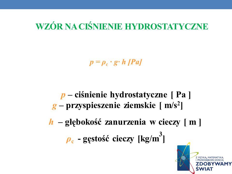 WZÓR NA CIŚNIENIE HYDROSTATYCZNE p = ρ c · g· h [Pa] p – ciśnienie hydrostatyczne [ Pa ] g – przyspieszenie ziemskie [ m/s 2 ] h – głębokość zanurzeni