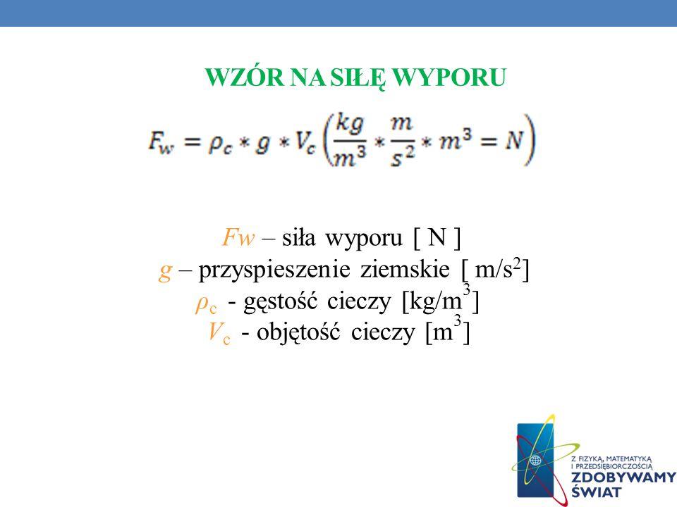 WZÓR NA SIŁĘ WYPORU Fw – siła wyporu [ N ] g – przyspieszenie ziemskie [ m/s 2 ] ρ c - gęstość cieczy [kg/m 3 ] V c - objętość cieczy [m 3 ]