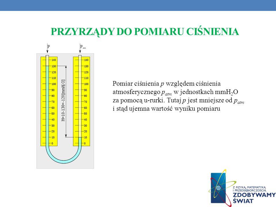 PRZYRZĄDY DO POMIARU CIŚNIENIA Pomiar ciśnienia p względem ciśnienia atmosferycznego p atm w jednostkach mmH 2 O za pomocą u-rurki. Tutaj p jest mniej