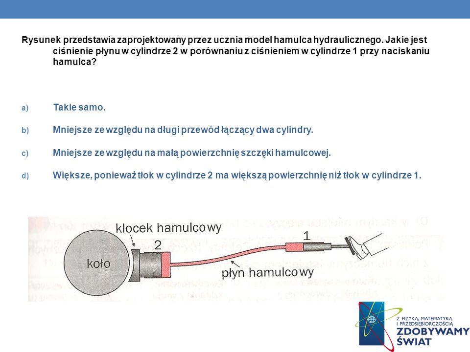 Rysunek przedstawia zaprojektowany przez ucznia model hamulca hydraulicznego. Jakie jest ciśnienie płynu w cylindrze 2 w porównaniu z ciśnieniem w cyl