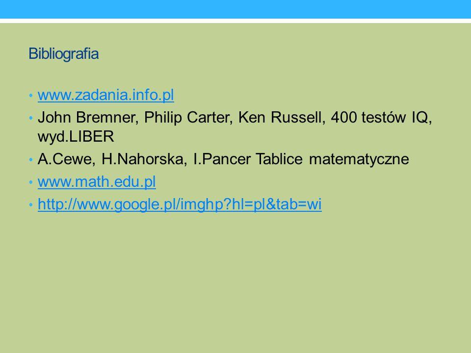 Bibliografia www.zadania.info.pl John Bremner, Philip Carter, Ken Russell, 400 testów IQ, wyd.LIBER A.Cewe, H.Nahorska, I.Pancer Tablice matematyczne
