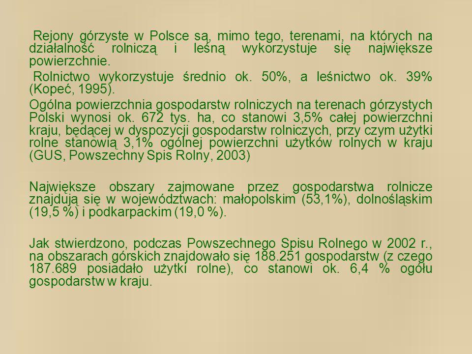Rejony górzyste w Polsce są, mimo tego, terenami, na których na działalność rolniczą i leśną wykorzystuje się największe powierzchnie. Rolnictwo wykor