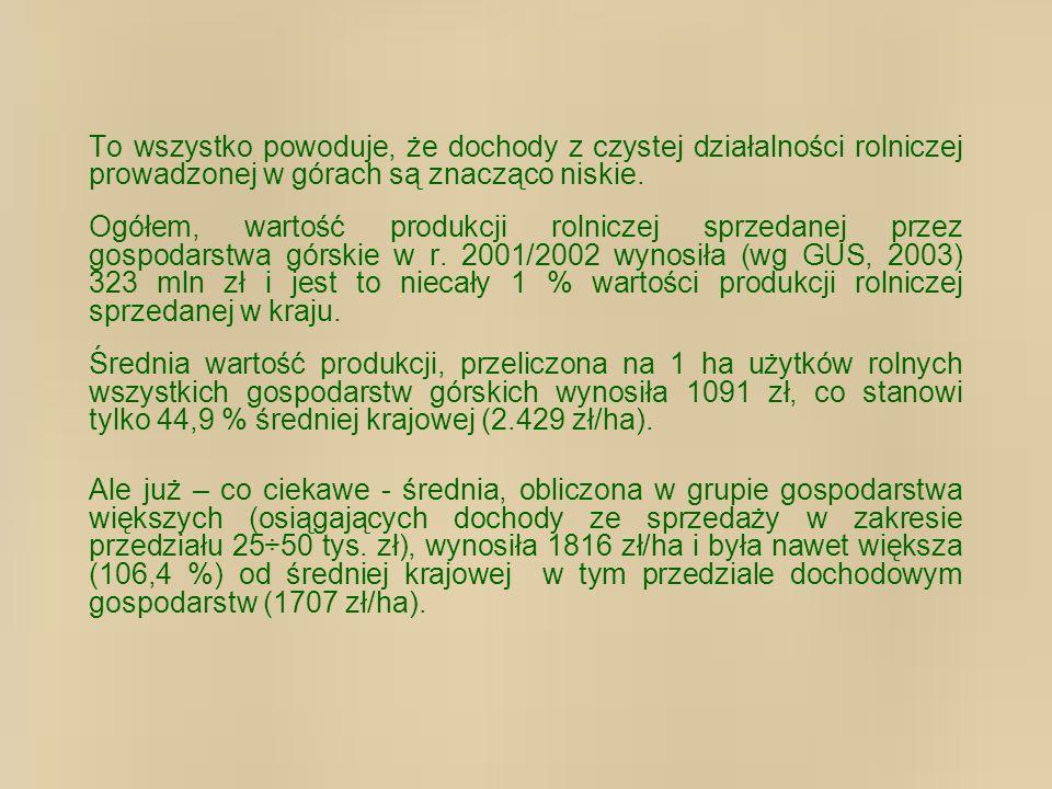 Względnie dynamiczny w ostatnich dwóch latach przyrost ilości gospodarstw ekologicznych w Małopolsce jest wspierany pomocą formalno-prawną i akcją szkoleniową MODR, a także Małopolskiej Agencji Rozwoju Regionalnego, która współfinansuje i koordynuje realizację Małopolskiego Programu Rozwoju Rynku Żywności Ekologicznej.