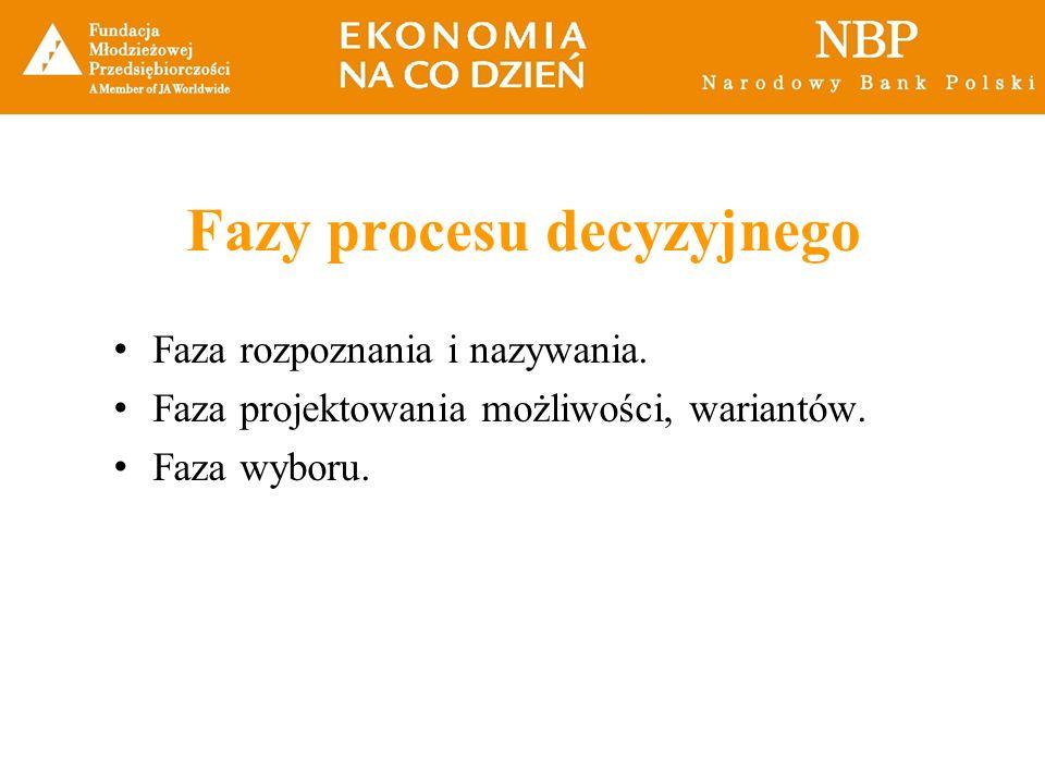 Fazy procesu decyzyjnego Faza rozpoznania i nazywania. Faza projektowania możliwości, wariantów. Faza wyboru.
