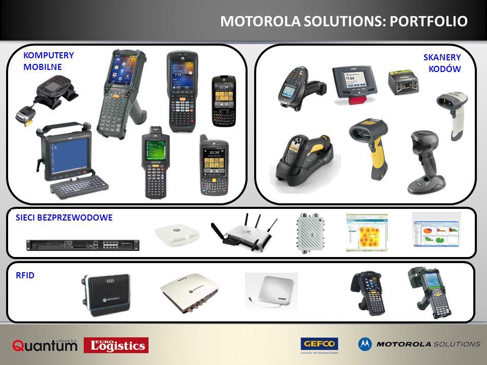 SIECI BEZPRZEWODOWE SKANERY KODÓW RFID KOMPUTERY MOBILNE MOTOROLA SOLUTIONS: PORTFOLIO