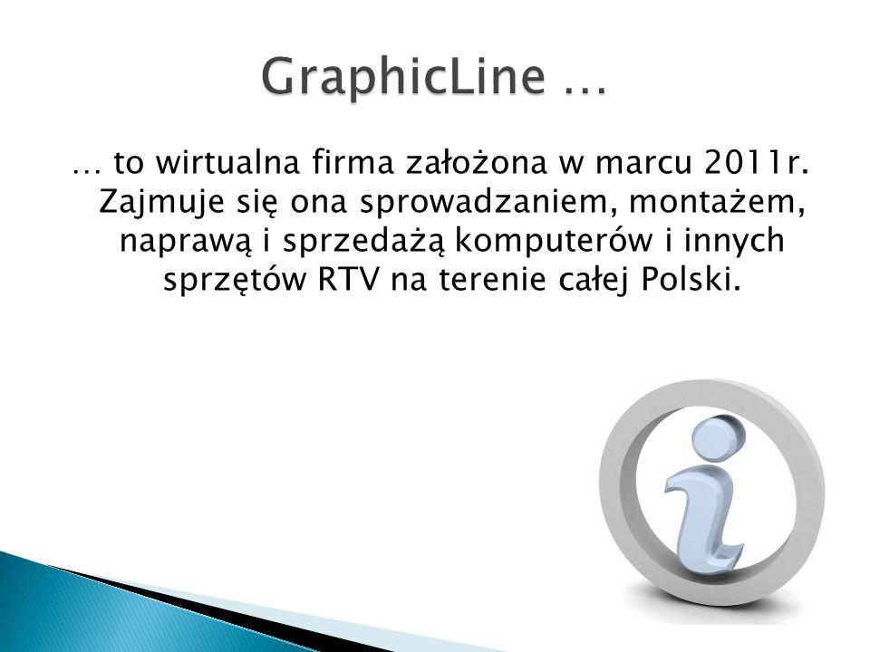 … to wirtualna firma założona w marcu 2011r.