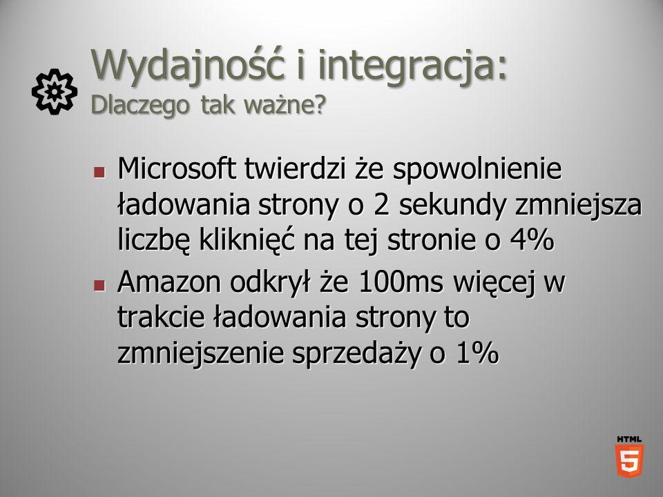 Wydajność i integracja: Dlaczego tak ważne? Microsoft twierdzi że spowolnienie ładowania strony o 2 sekundy zmniejsza liczbę kliknięć na tej stronie o