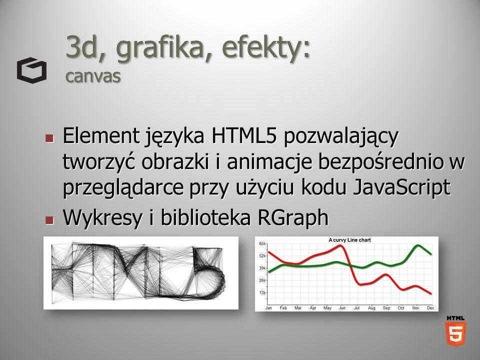 3d, grafika, efekty: canvas Element języka HTML5 pozwalający tworzyć obrazki i animacje bezpośrednio w przeglądarce przy użyciu kodu JavaScript Elemen