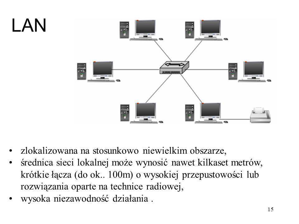 15 LAN zlokalizowana na stosunkowo niewielkim obszarze, średnica sieci lokalnej może wynosić nawet kilkaset metrów, krótkie łącza (do ok.. 100m) o wys