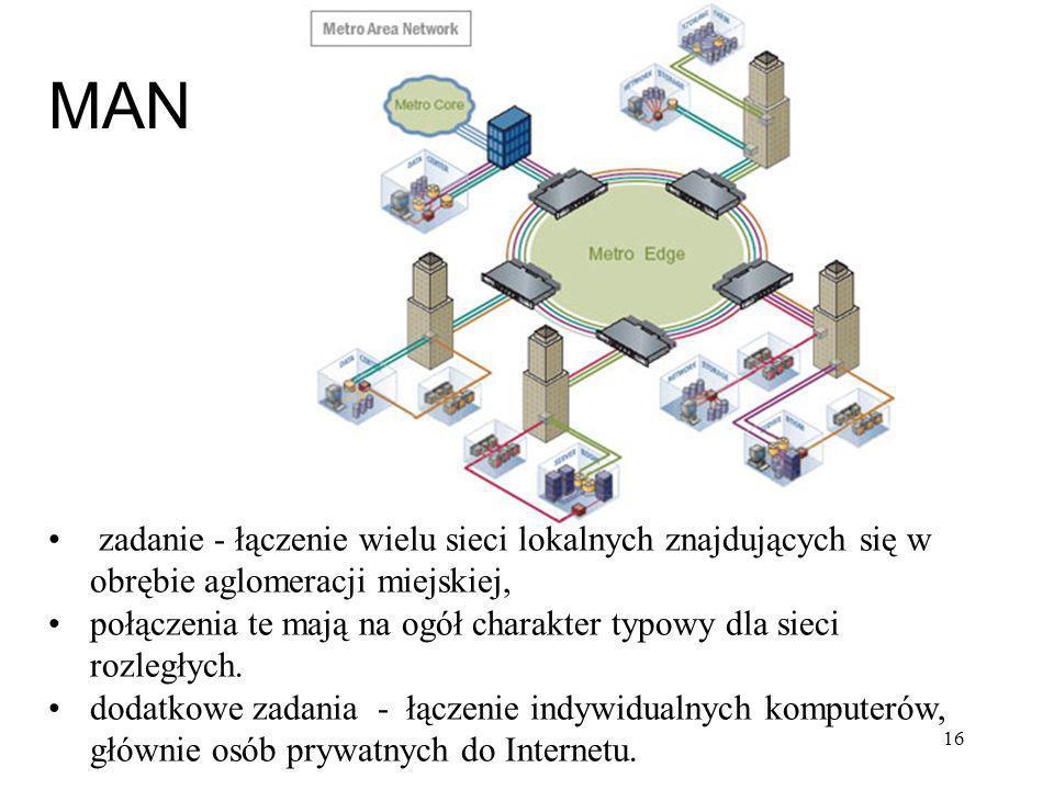 16 MAN zadanie - łączenie wielu sieci lokalnych znajdujących się w obrębie aglomeracji miejskiej, połączenia te mają na ogół charakter typowy dla siec