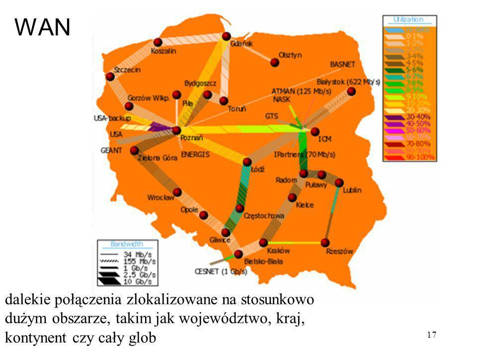 17 WAN dalekie połączenia zlokalizowane na stosunkowo dużym obszarze, takim jak województwo, kraj, kontynent czy cały glob