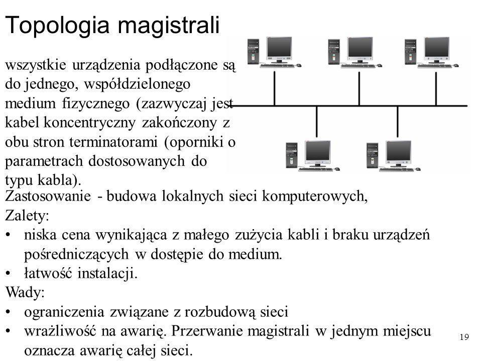 19 Topologia magistrali Zastosowanie - budowa lokalnych sieci komputerowych, Zalety: niska cena wynikająca z małego zużycia kabli i braku urządzeń poś