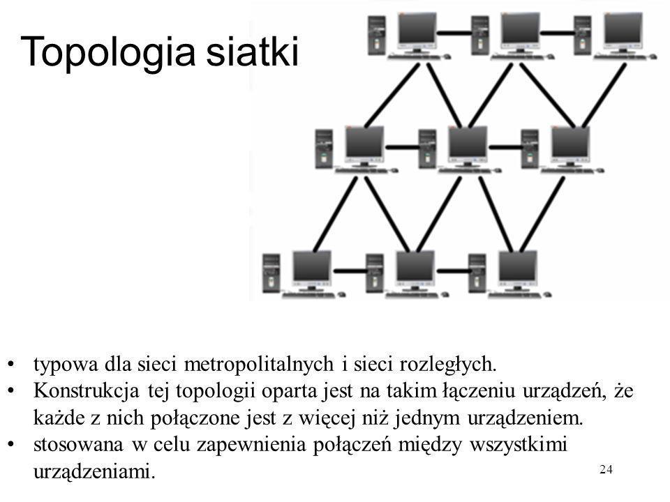 24 typowa dla sieci metropolitalnych i sieci rozległych. Konstrukcja tej topologii oparta jest na takim łączeniu urządzeń, że każde z nich połączone j