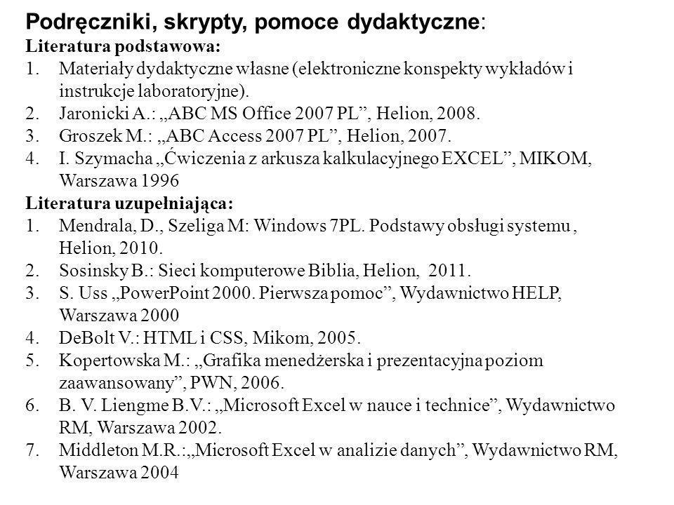 Podręczniki, skrypty, pomoce dydaktyczne: Literatura podstawowa: 1.Materiały dydaktyczne własne (elektroniczne konspekty wykładów i instrukcje laborat