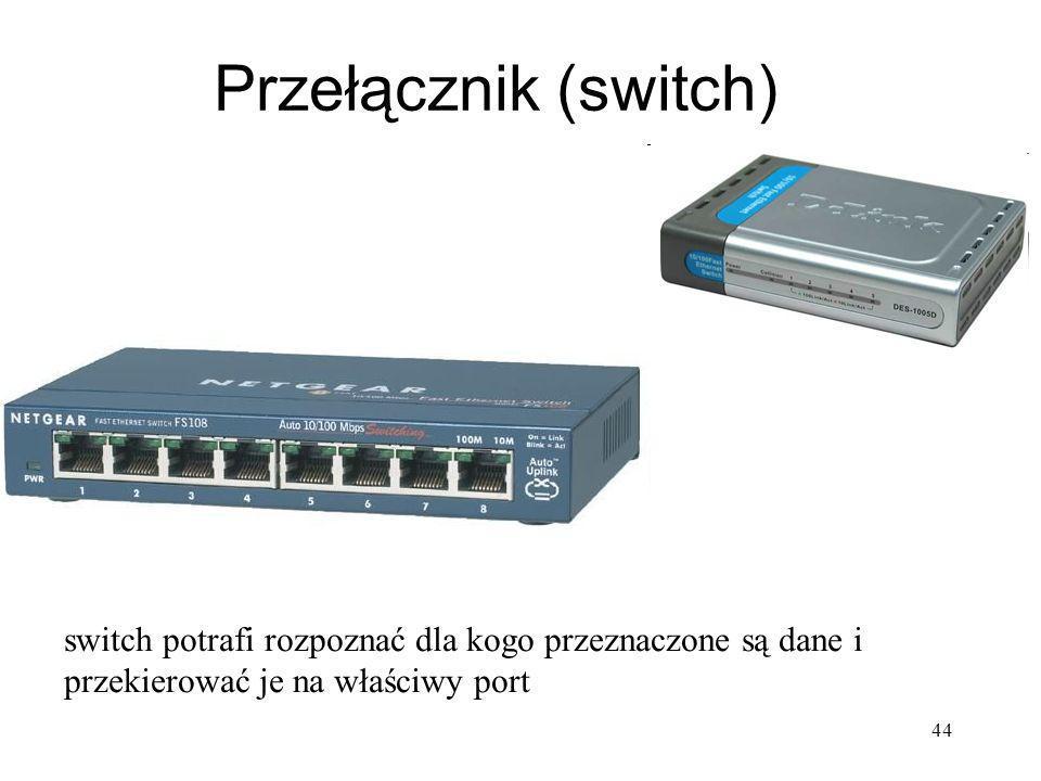 44 Przełącznik (switch) switch potrafi rozpoznać dla kogo przeznaczone są dane i przekierować je na właściwy port