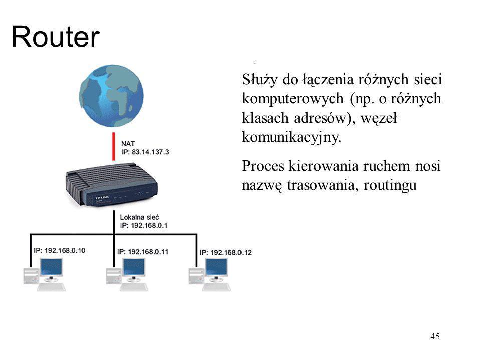 45 Router Służy do łączenia różnych sieci komputerowych (np. o różnych klasach adresów), węzeł komunikacyjny. Proces kierowania ruchem nosi nazwę tras