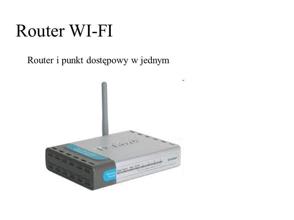 Router i punkt dostępowy w jednym Router WI-FI