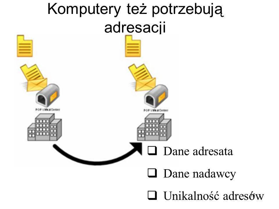 55 Komputery też potrzebują adresacji Dane adresata Dane nadawcy Unikalność adresów