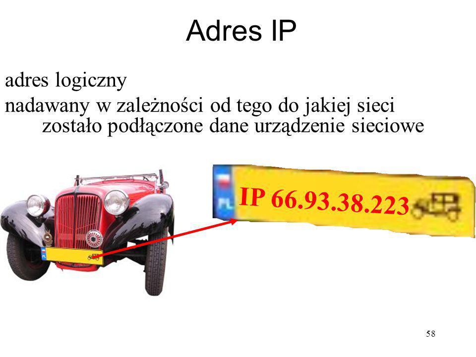 58 Adres IP adres logiczny nadawany w zależności od tego do jakiej sieci zostało podłączone dane urządzenie sieciowe IP 66.93.38.223