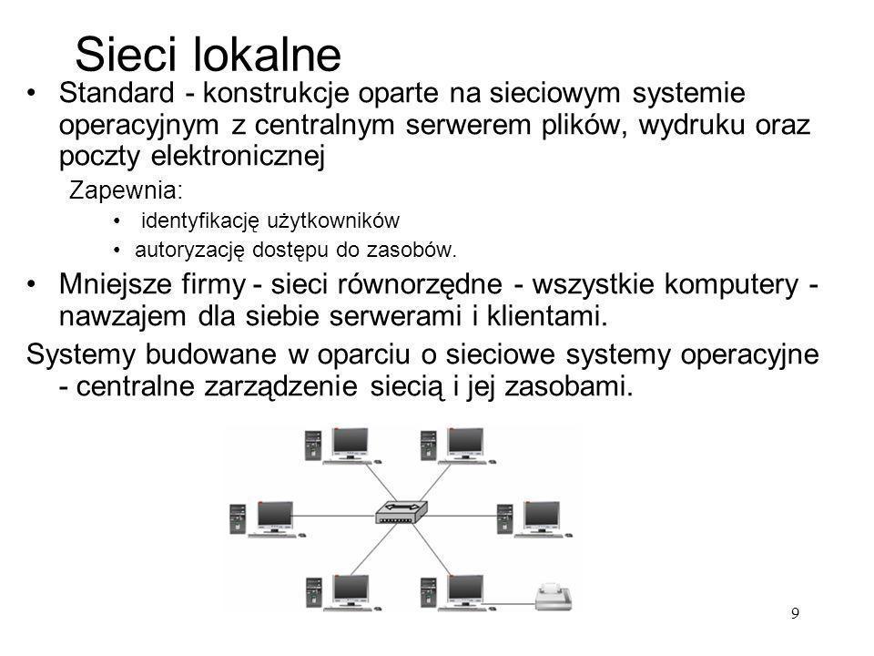 9 Sieci lokalne Standard - konstrukcje oparte na sieciowym systemie operacyjnym z centralnym serwerem plików, wydruku oraz poczty elektronicznej Zapew